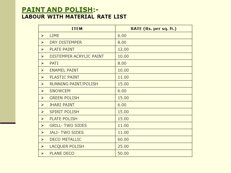 PAINT AND POLISH:- LABOUR WITH MATERIAL RATE LIST ITEM