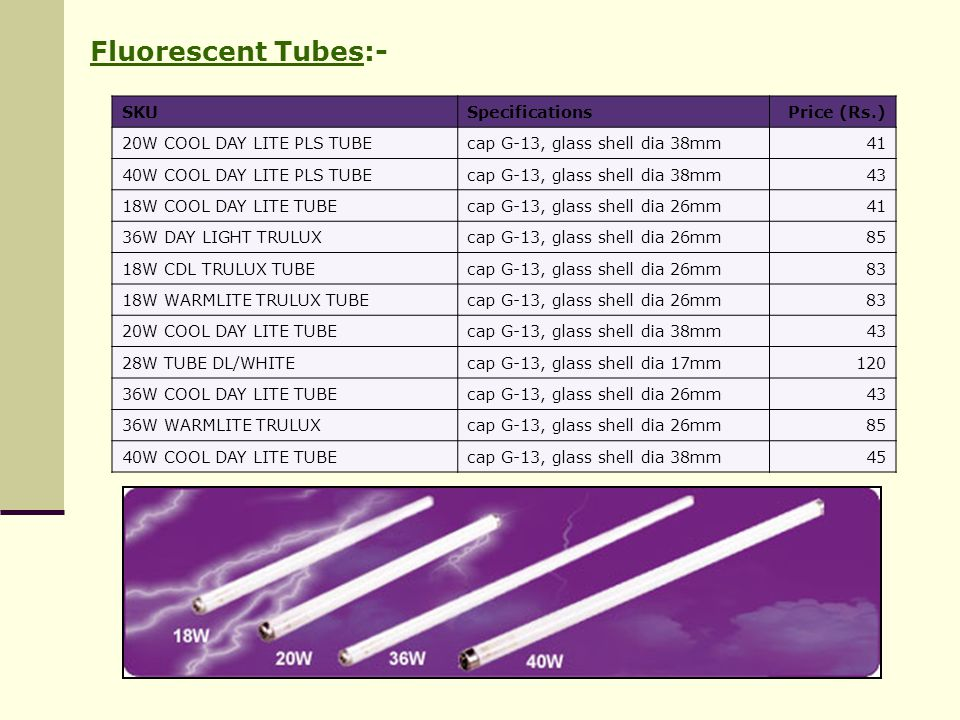 Fluorescent Tubes:- SKU Specifications Price (Rs.)