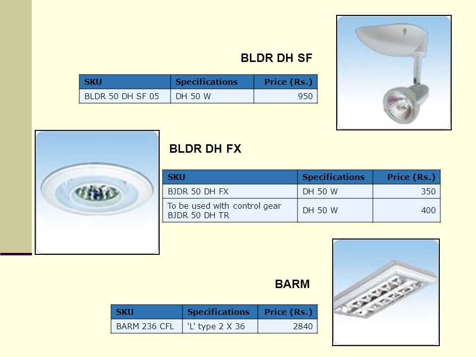 BLDR DH SF BLDR DH FX BARM SKU Specifications Price (Rs.)