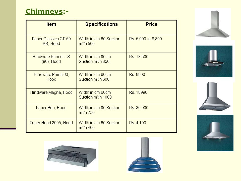 Chimneys:- Item Specifications Price Faber Classica CF 60 SS, Hood