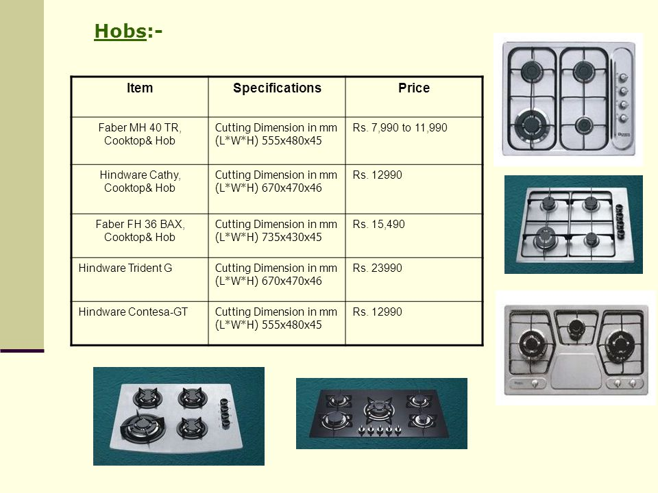 Hobs:- Item Specifications Price Faber MH 40 TR, Cooktop& Hob