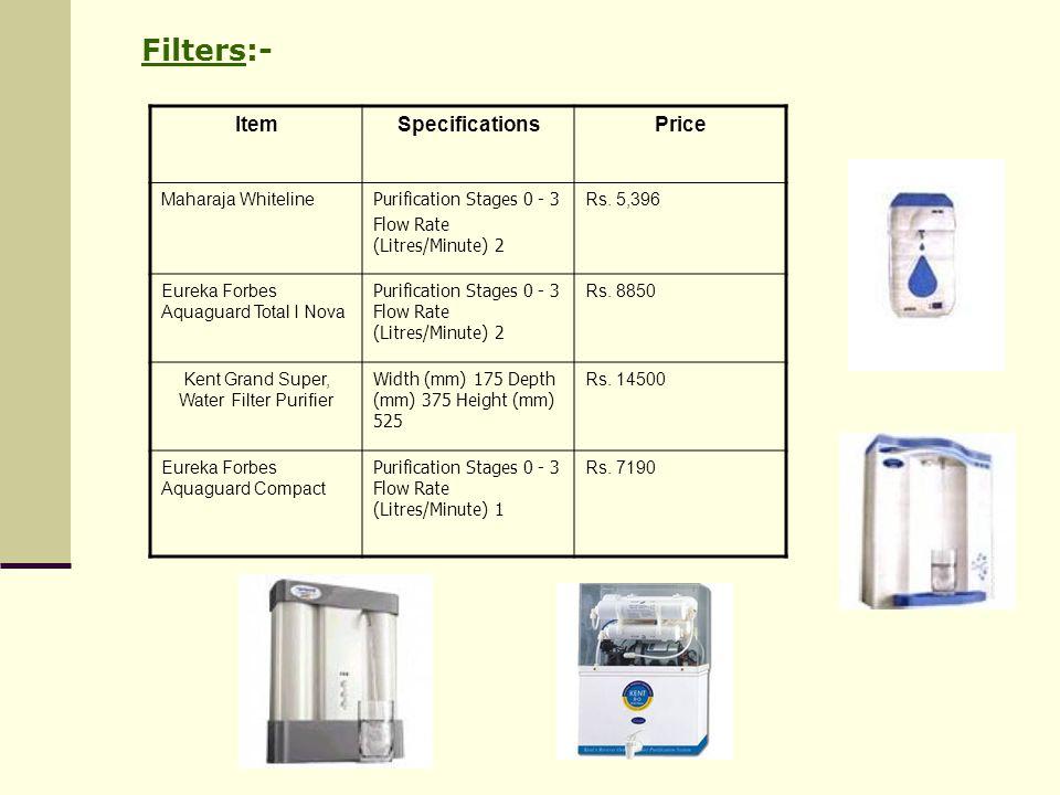 Kent Grand Super, Water Filter Purifier
