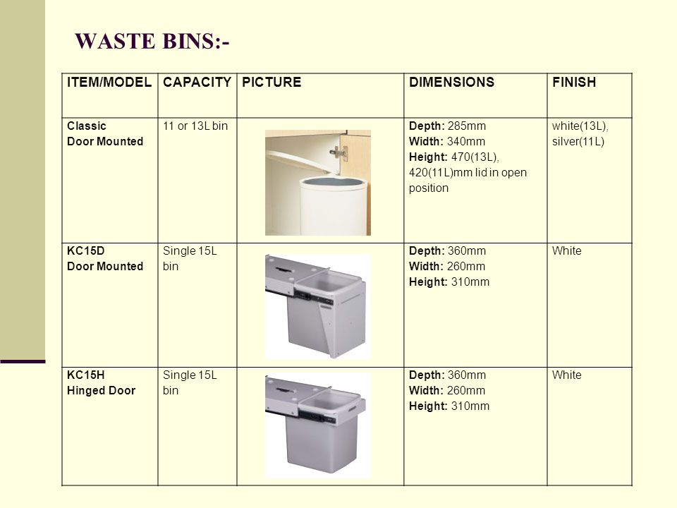 WASTE BINS:- ITEM/MODEL CAPACITY PICTURE DIMENSIONS FINISH