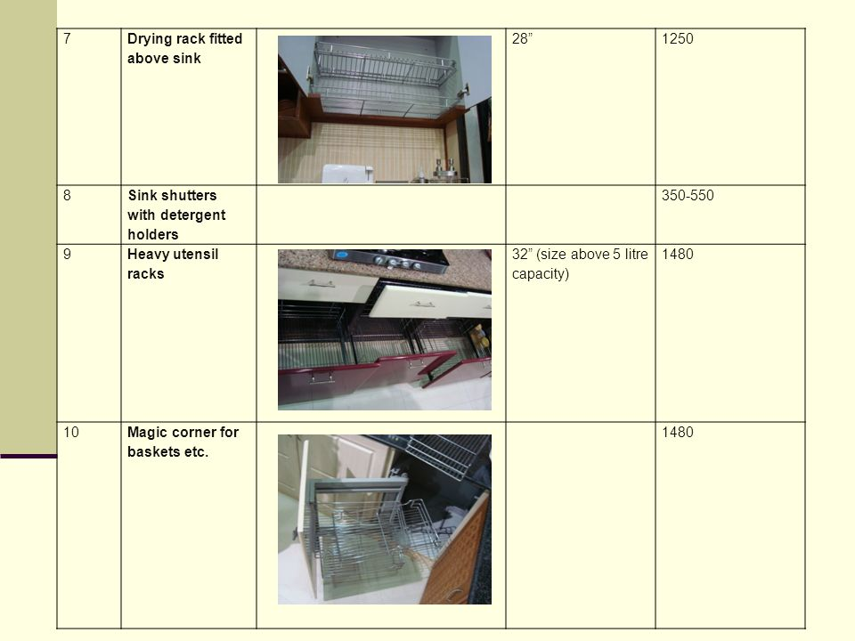 7 Drying rack fitted above sink. 28 1250. 8. Sink shutters with detergent holders. 350-550.