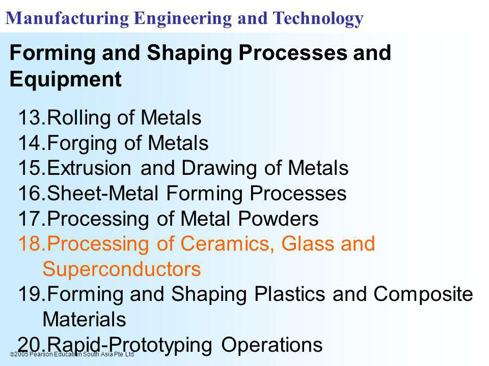 Rolling of Metals Forging of Metals. Extrusion and Drawing of Metals. Sheet-Metal Forming Processes.