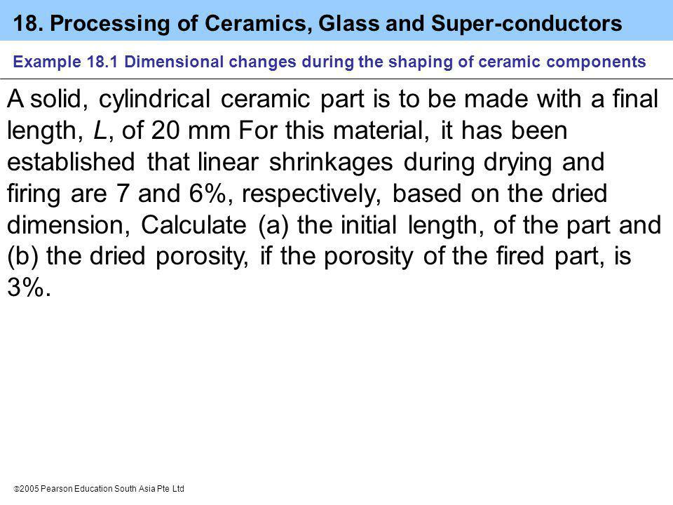 Example 18.1 Dimensional changes during the shaping of ceramic components