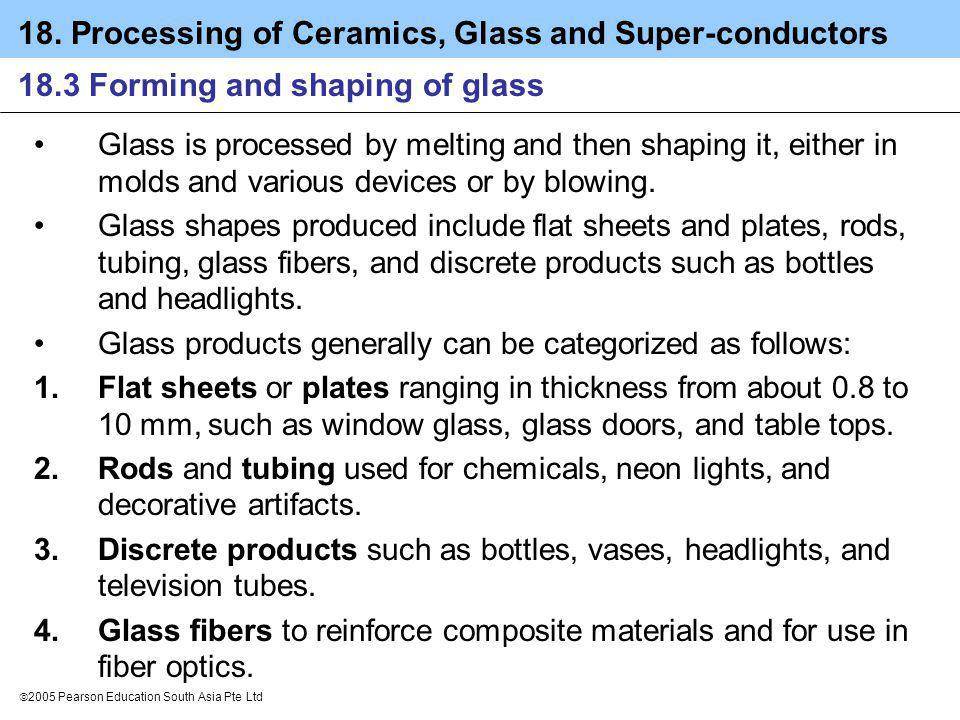 18.3 Forming and shaping of glass