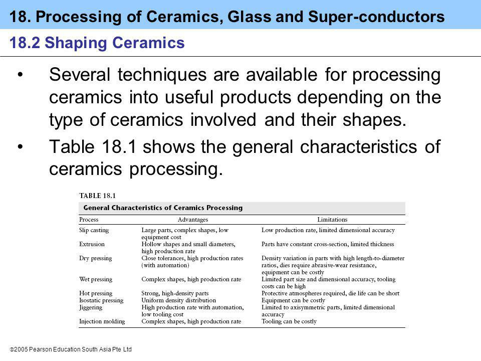 Table 18.1 shows the general characteristics of ceramics processing.