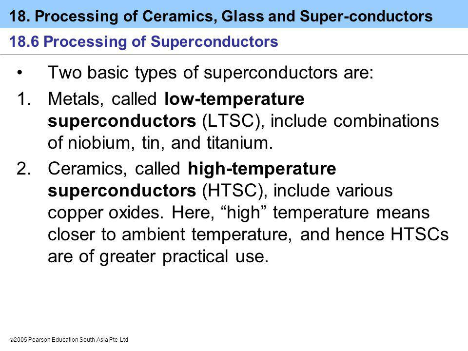 18.6 Processing of Superconductors