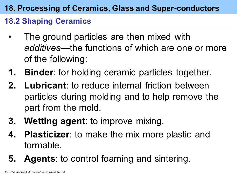 Binder: for holding ceramic particles together.