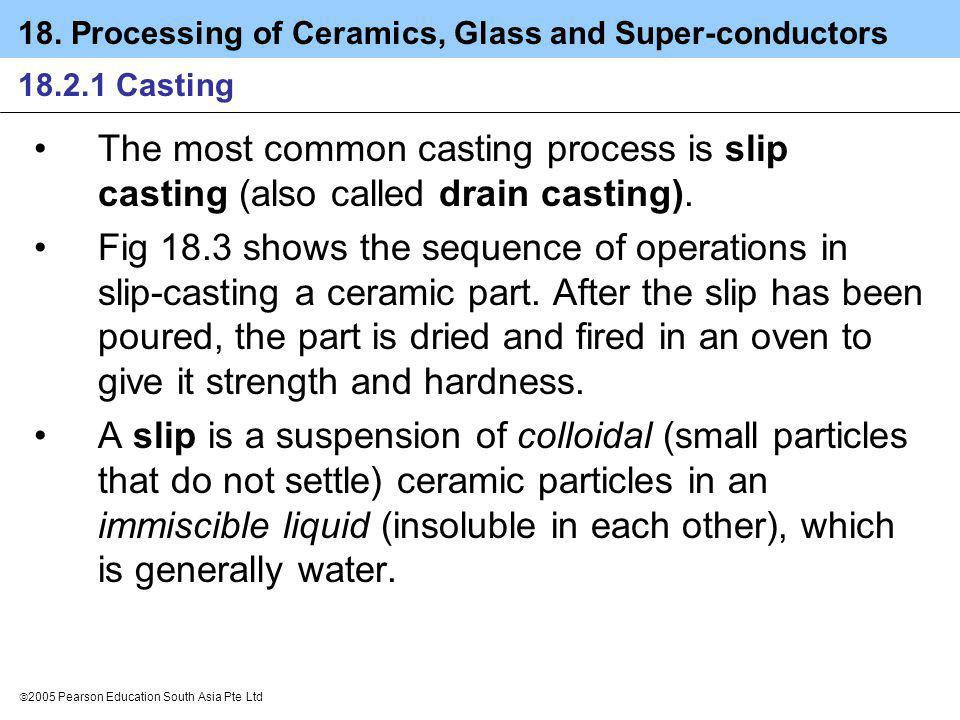 18.2.1 Casting The most common casting process is slip casting (also called drain casting).