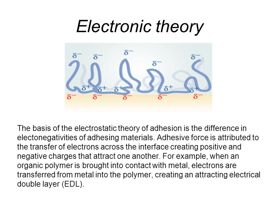 Electronic theory