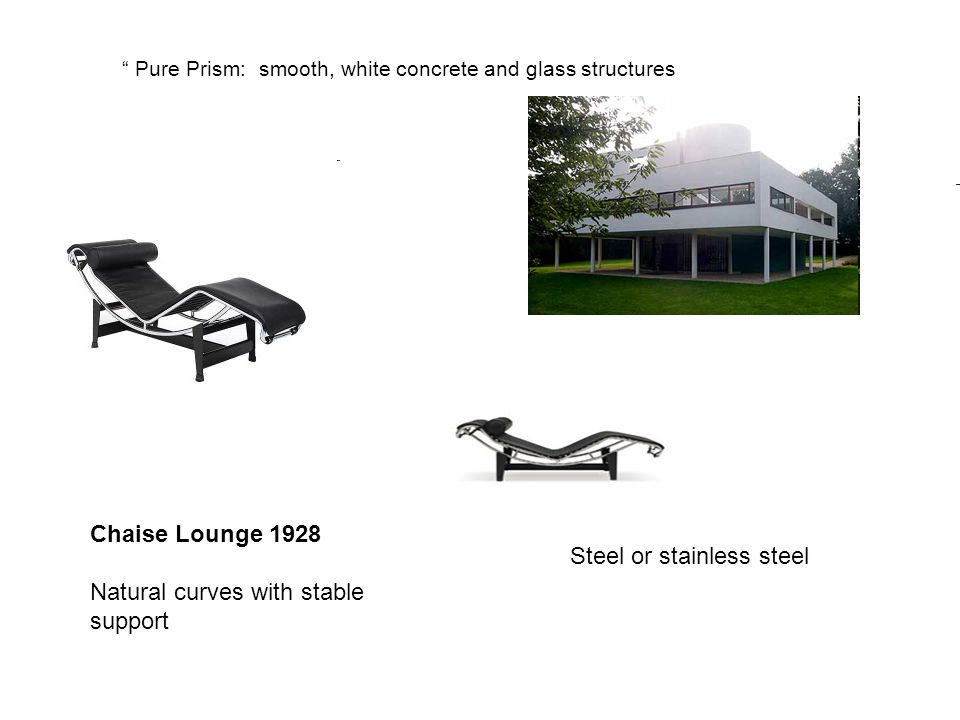 Natural curves with stable support Steel or stainless steel