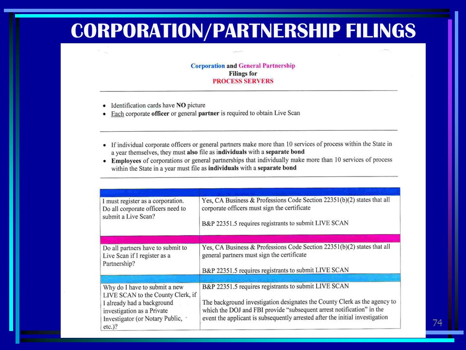 CORPORATION/PARTNERSHIP FILINGS