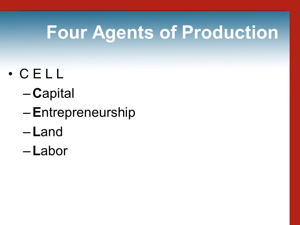 Four Agents of Production