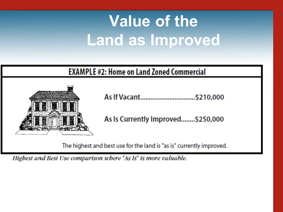 Value of the Land as Improved