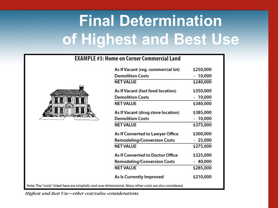 Final Determination of Highest and Best Use
