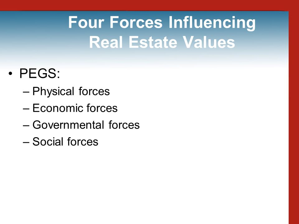 Four Forces Influencing Real Estate Values