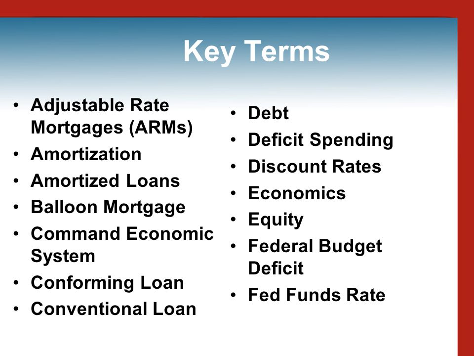 Key Terms Adjustable Rate Mortgages (ARMs) Debt Deficit Spending