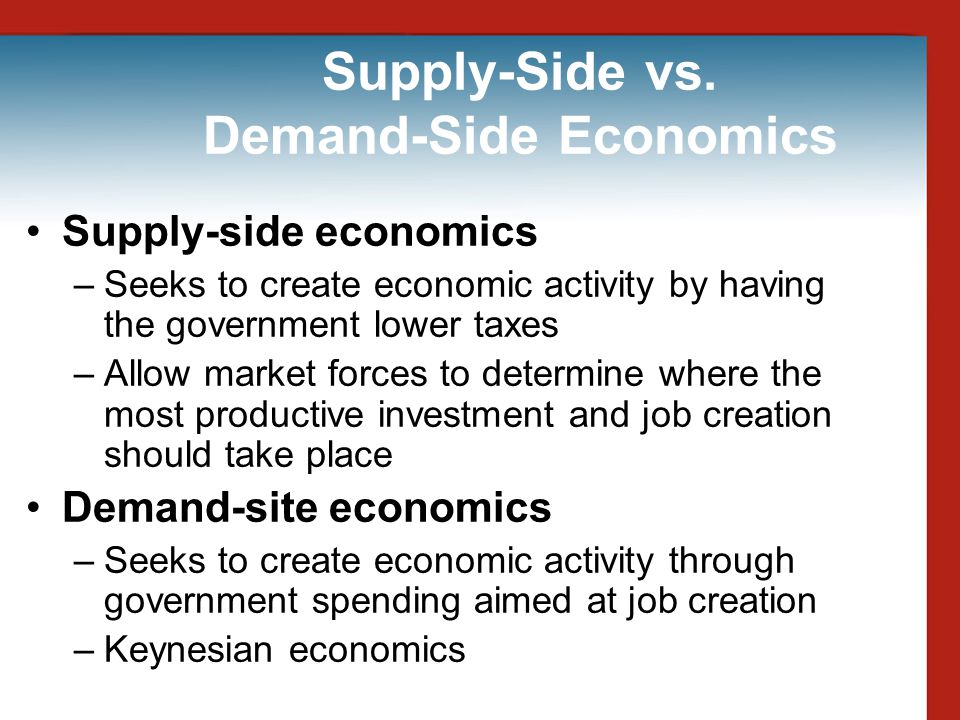 Supply-Side vs. Demand-Side Economics