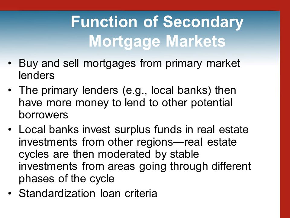 Function of Secondary Mortgage Markets