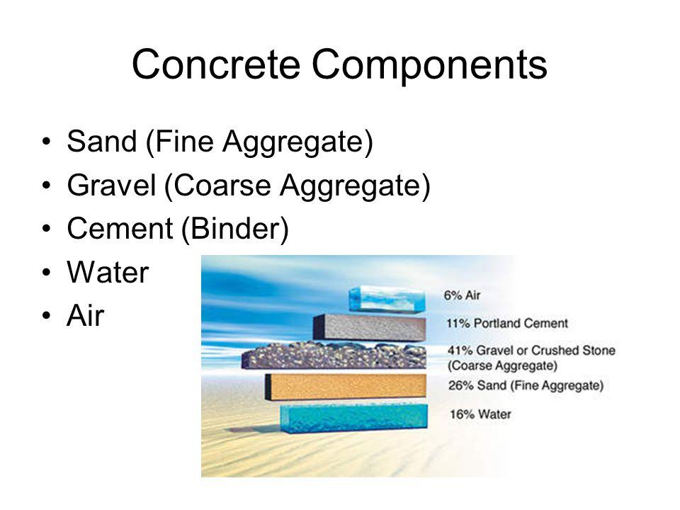 Concrete Components Sand (Fine Aggregate) Gravel (Coarse Aggregate)