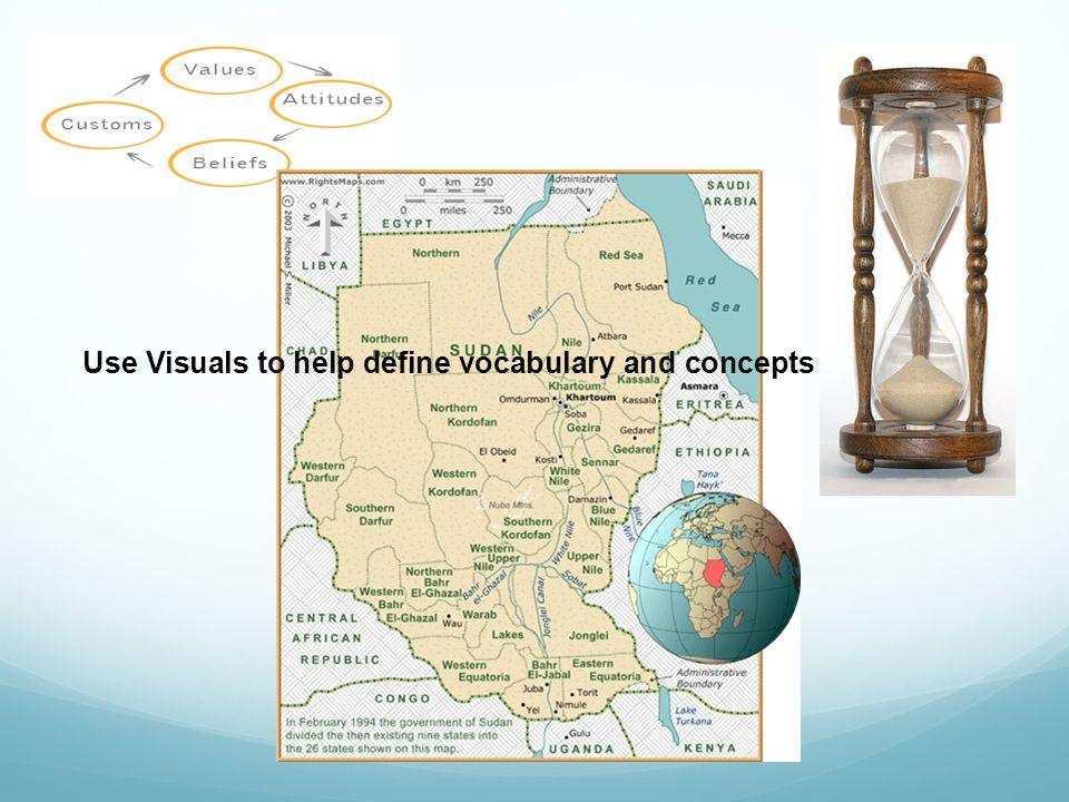 Use Visuals to help define vocabulary and concepts