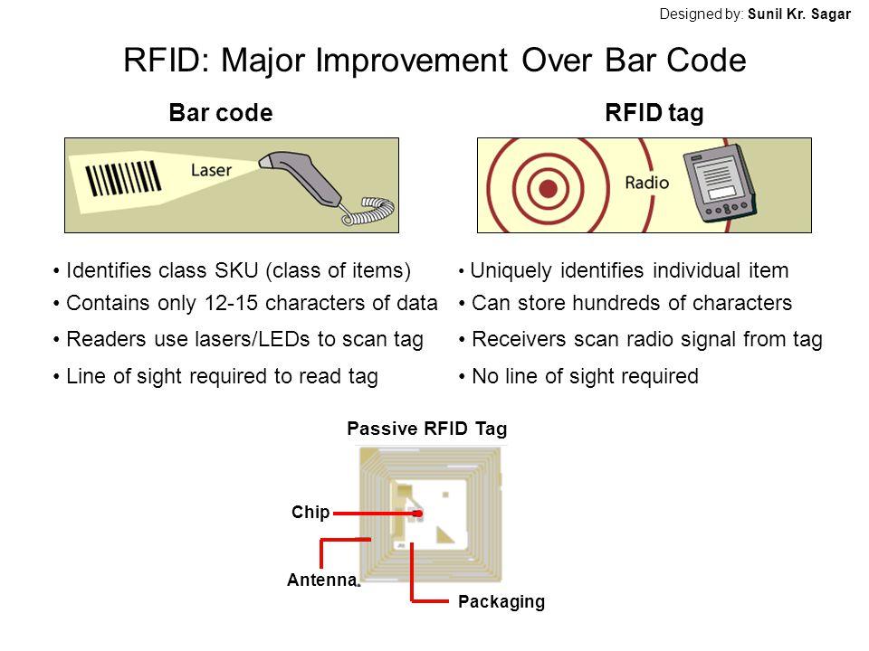 RFID: Major Improvement Over Bar Code