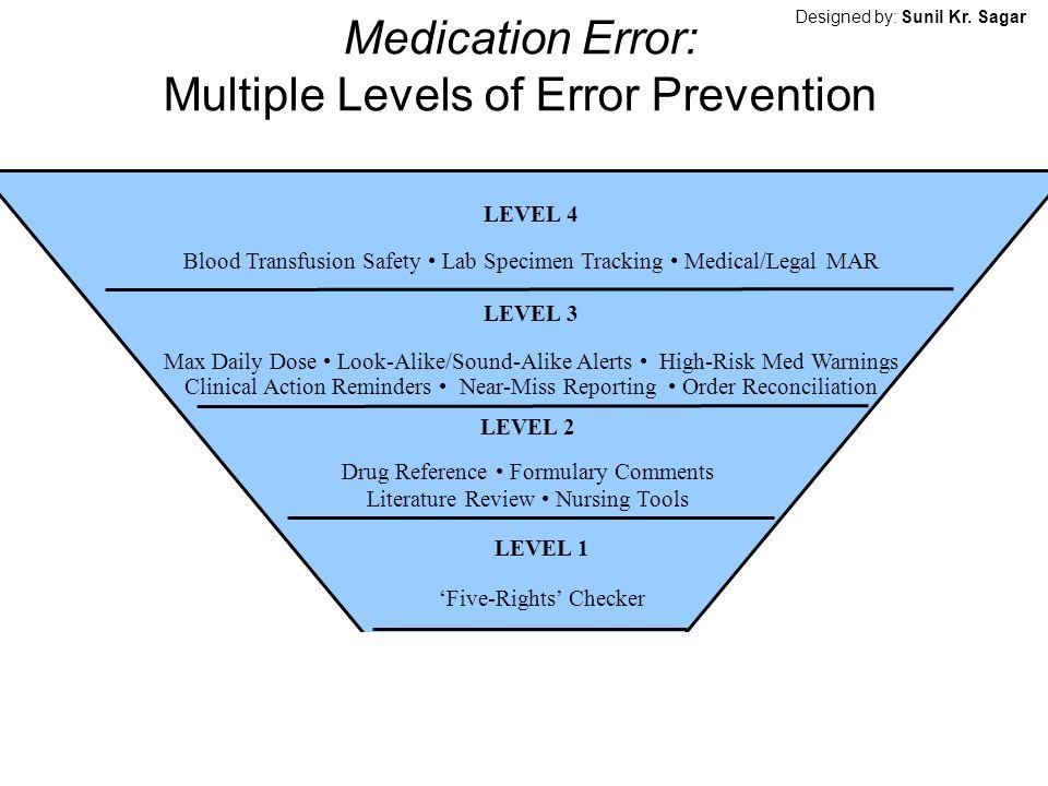 Medication Error: Multiple Levels of Error Prevention