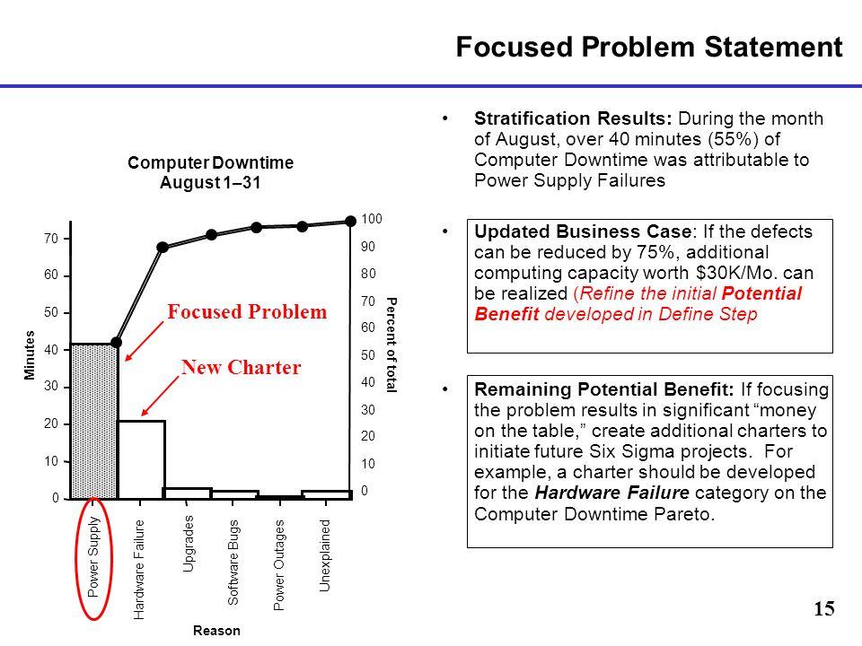 Focused Problem Statement