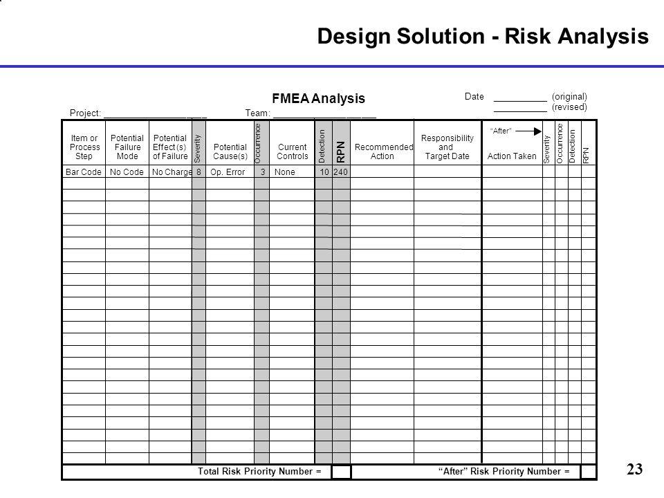 Design Solution - Risk Analysis