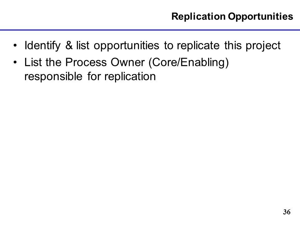 Replication Opportunities