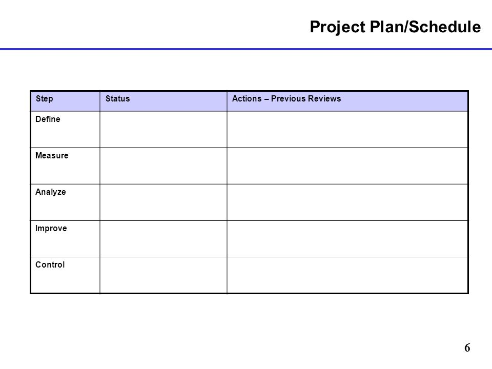 Project Plan/Schedule