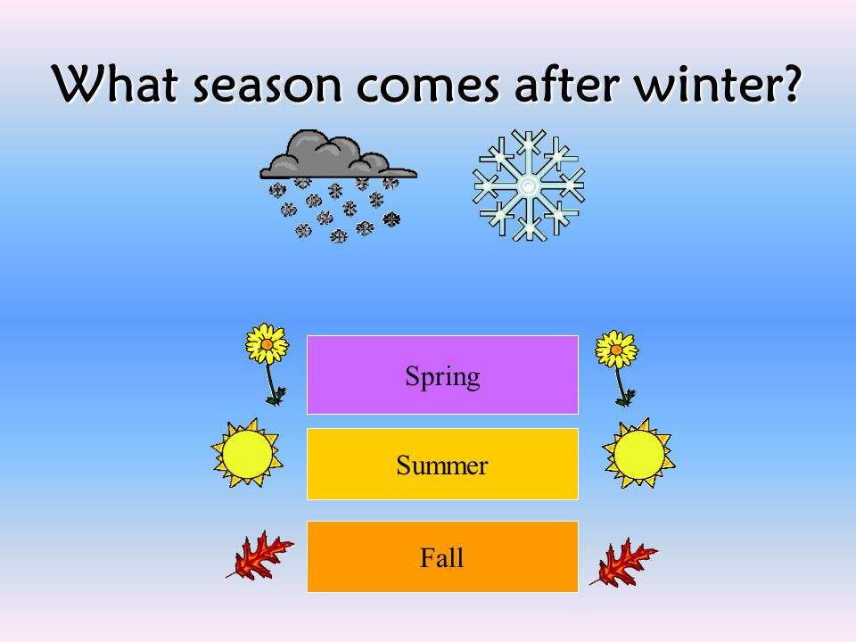 What season comes after winter