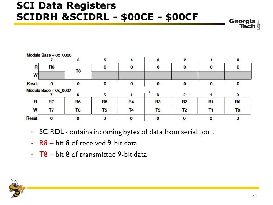 SCI Data Registers SCIDRH &SCIDRL - $00CE - $00CF