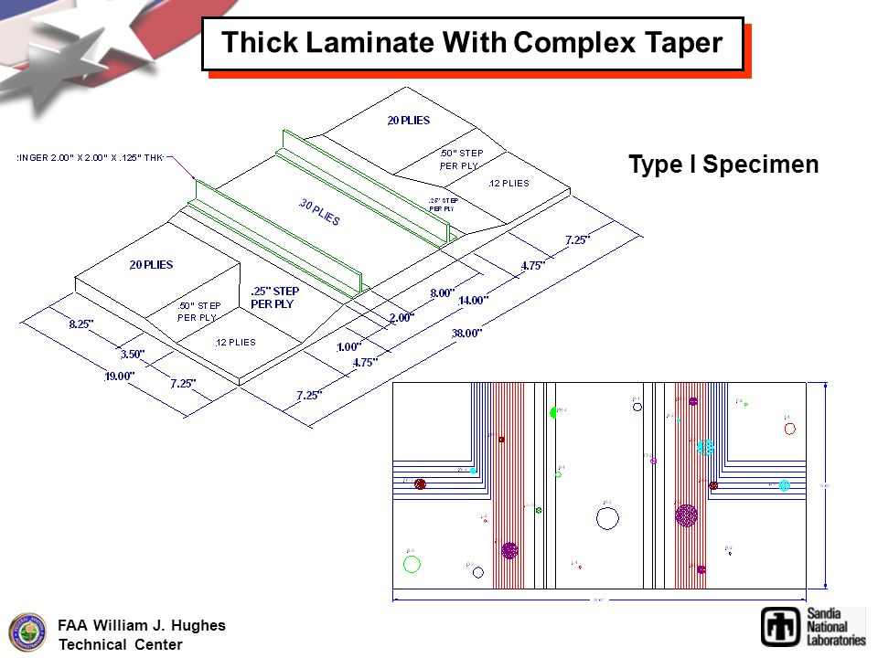 Thick Laminate With Complex Taper