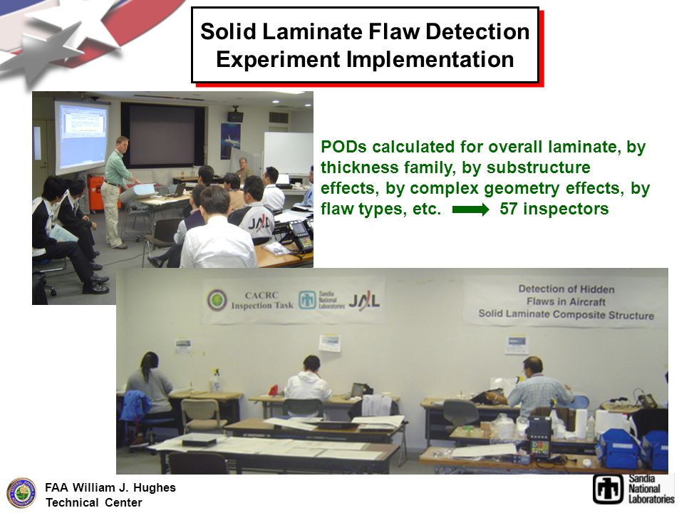 Solid Laminate Flaw Detection Experiment Implementation
