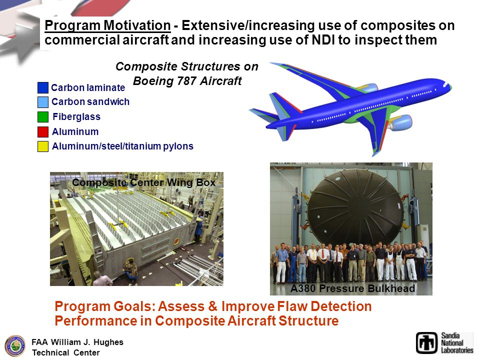 Composite Structures on Boeing 787 Aircraft