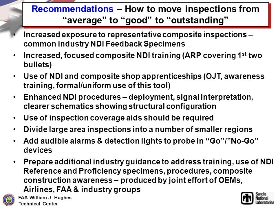 Recommendations – How to move inspections from average to good to outstanding