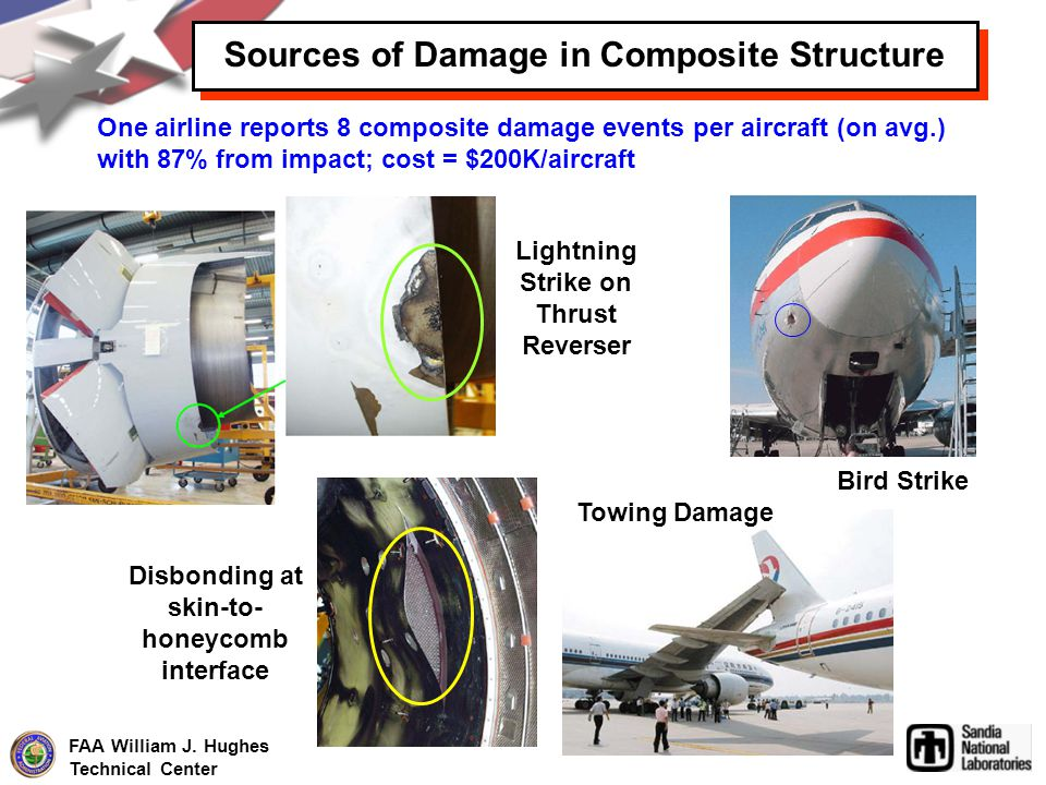 Sources of Damage in Composite Structure