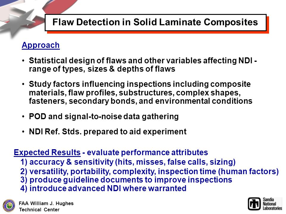 Flaw Detection in Solid Laminate Composites