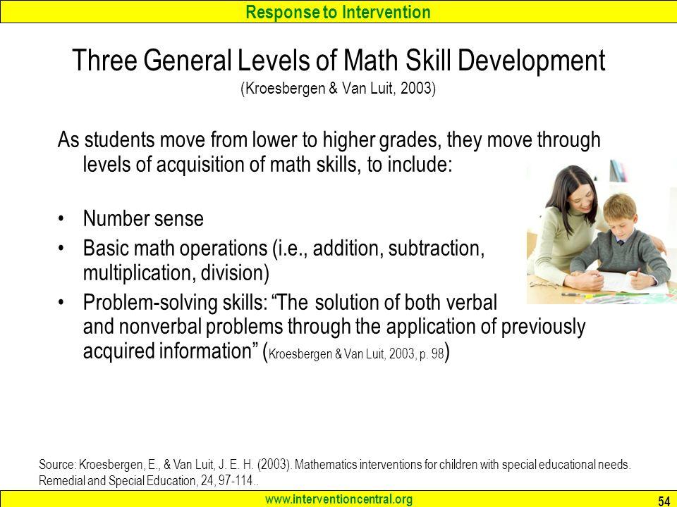 Three General Levels of Math Skill Development (Kroesbergen & Van Luit, 2003)