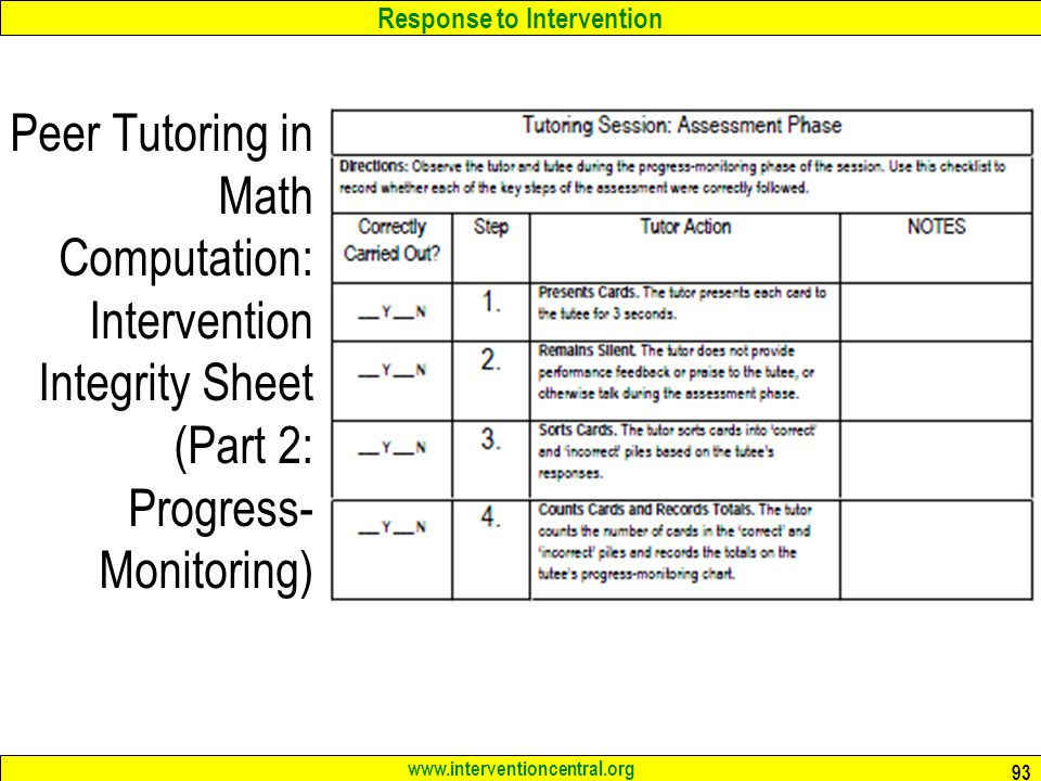 Peer Tutoring in Math Computation: Intervention Integrity Sheet