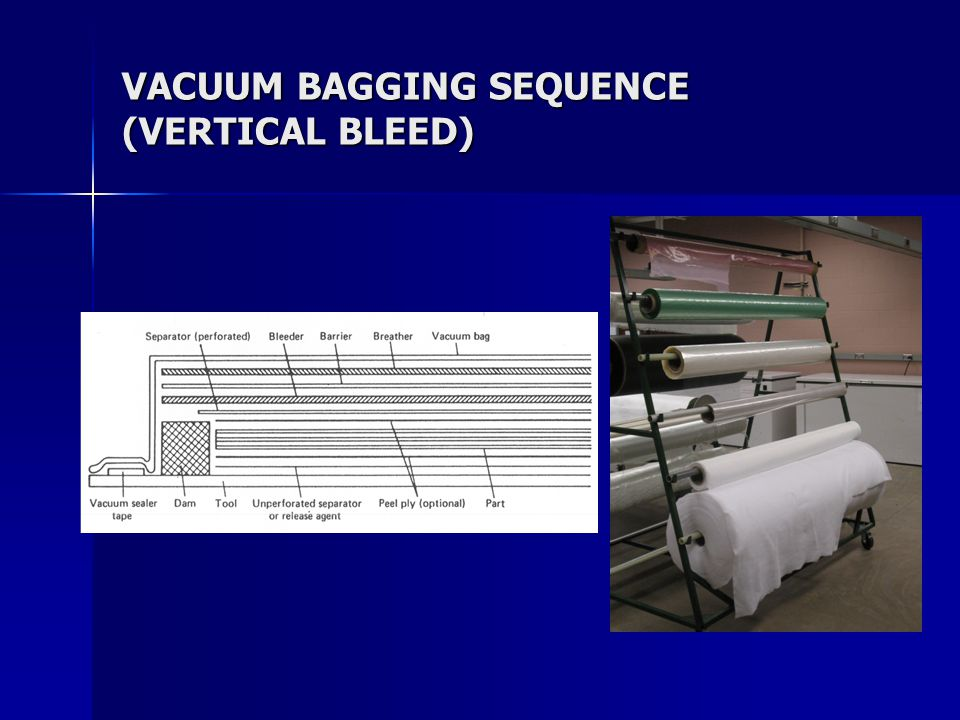VACUUM BAGGING SEQUENCE (VERTICAL BLEED)