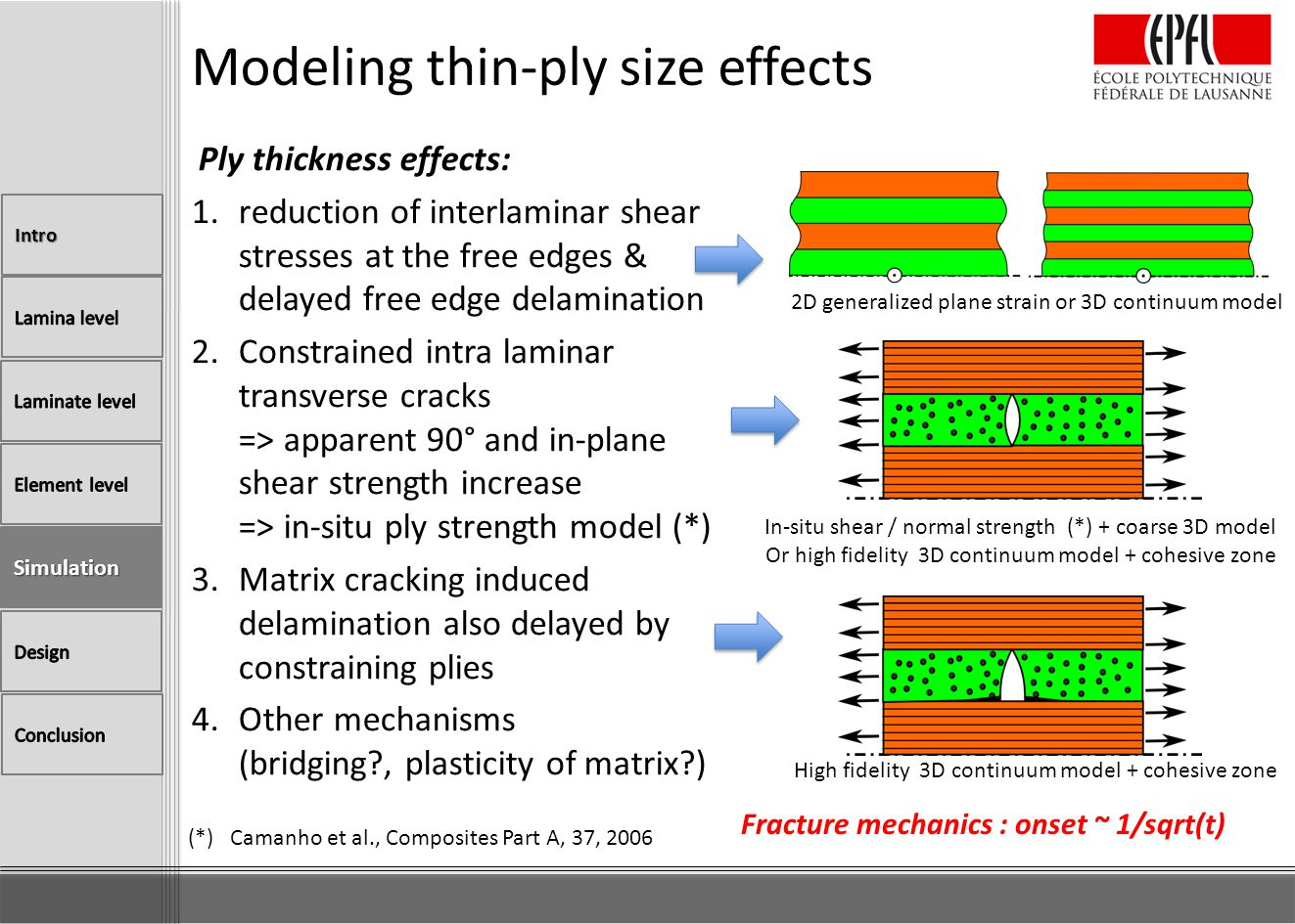 Modeling thin-ply size effects