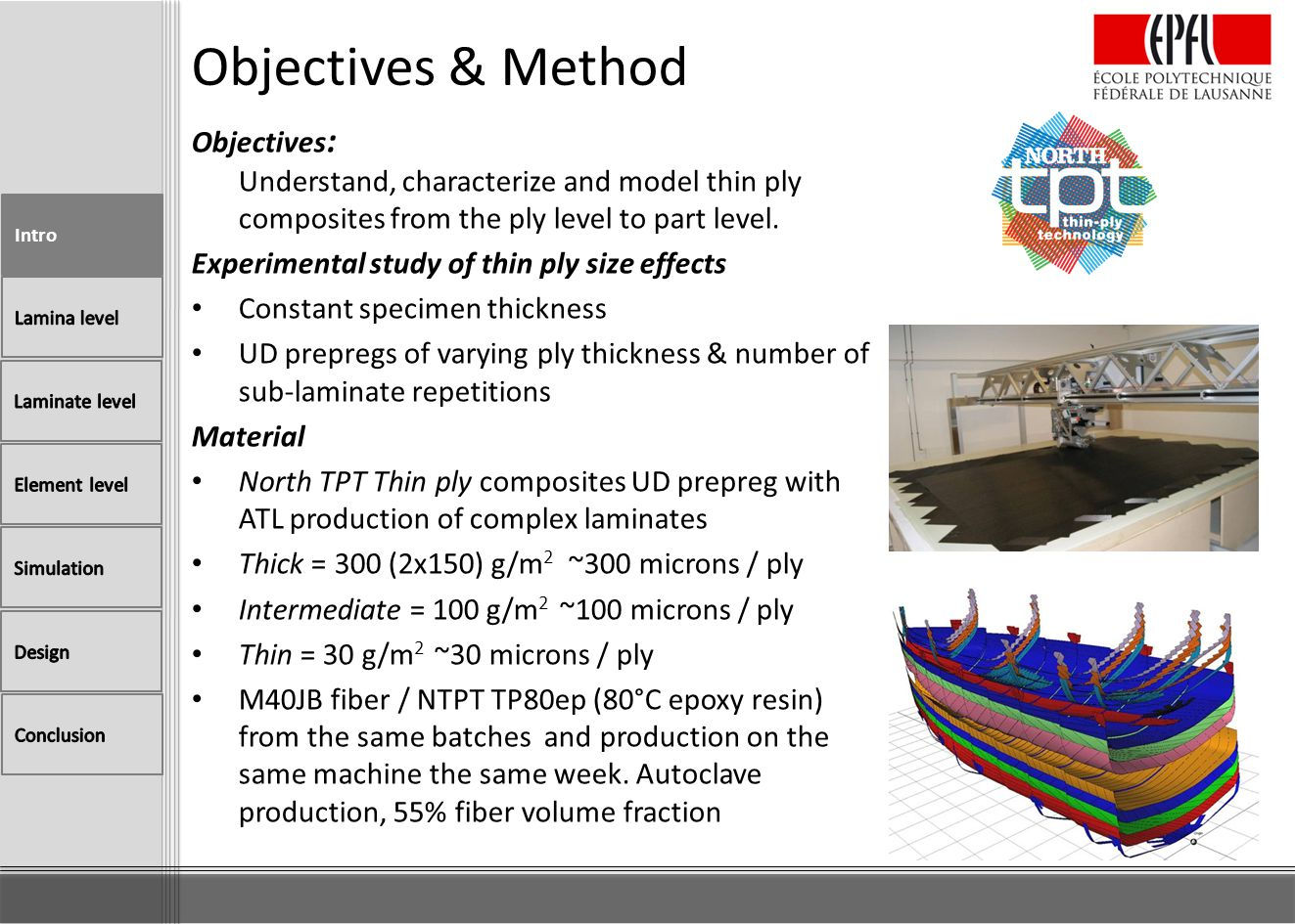Objectives & Method Objectives: Understand, characterize and model thin ply composites from the ply level to part level.