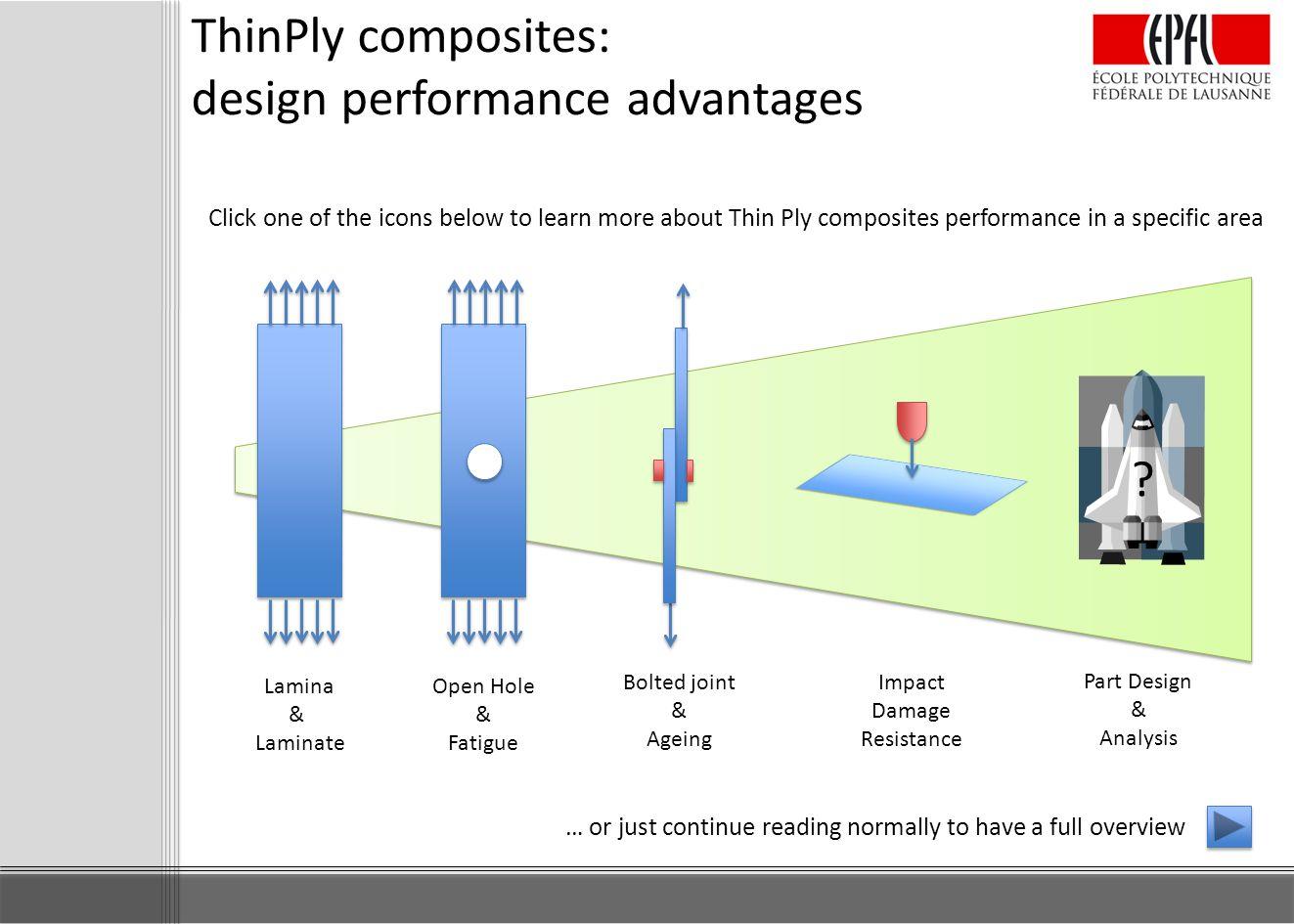 ThinPly composites: design performance advantages
