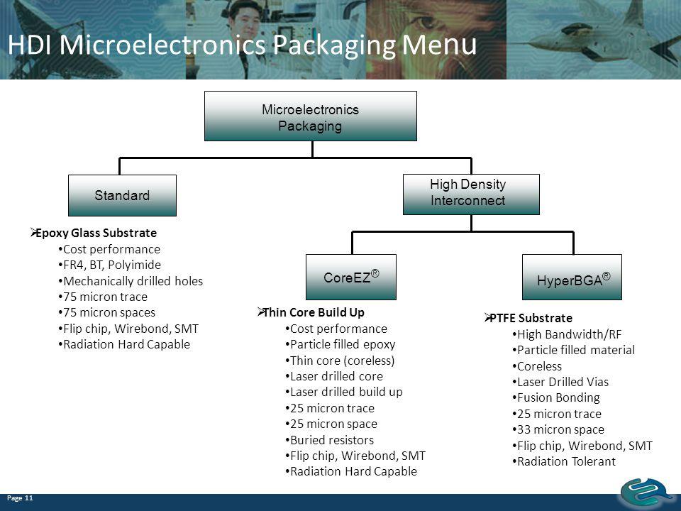HDI Microelectronics Packaging Menu