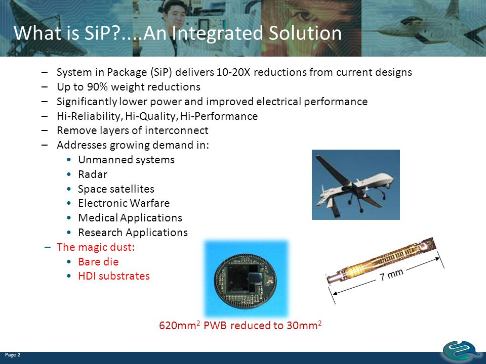 What is SiP ....An Integrated Solution
