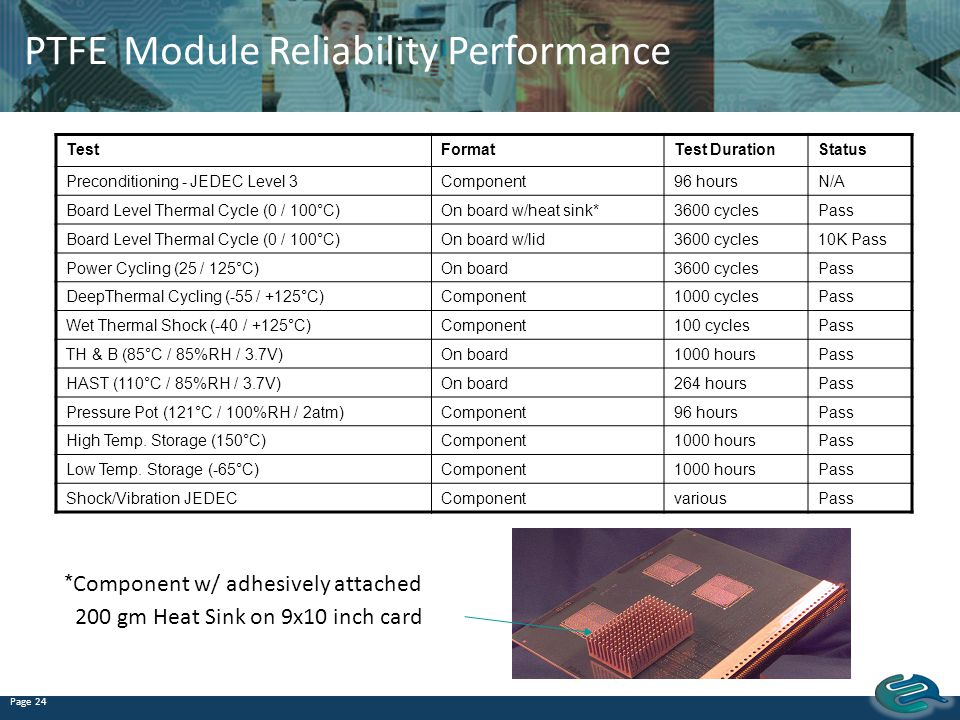 PTFE Module Reliability Performance